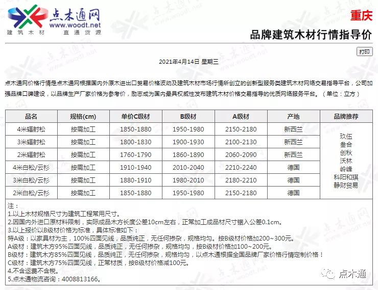 重庆木材价格表