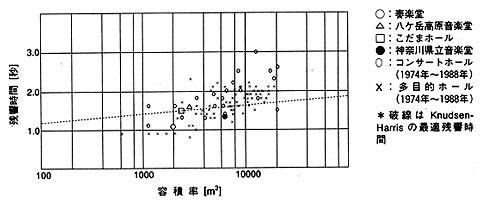 """照片1长野县丸子町信州国际音乐村的多功能厅""""Kodama"""" (惊人的树世界,木会编辑,Kaiseisha(1995))"""