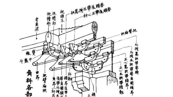 木材结构框架中使用的传统接缝和组合方式