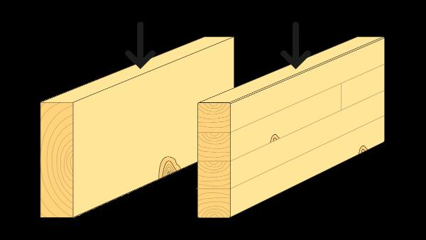 胶合木的结构强度